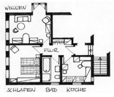 """Hier der Grundriss Ihrer Ferienwohnung / Ferienwohnung """"Am Rödemiswäldchen"""" in Husum"""